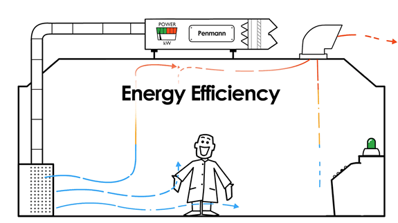 Penmann Energy Efficiency Video