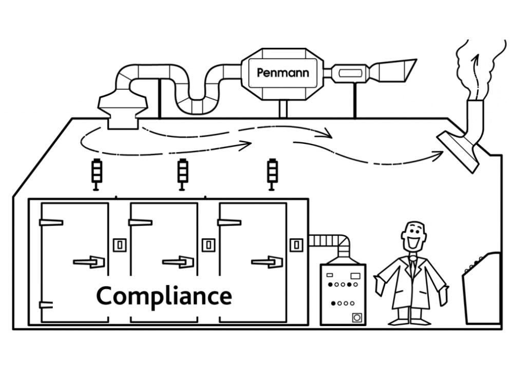 Penmann Compliance