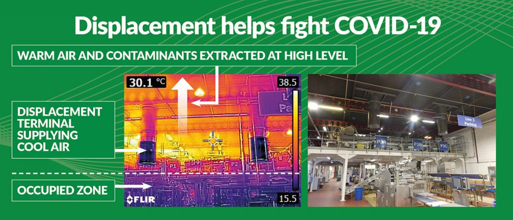 Penmann - How Displacement Air Handling works