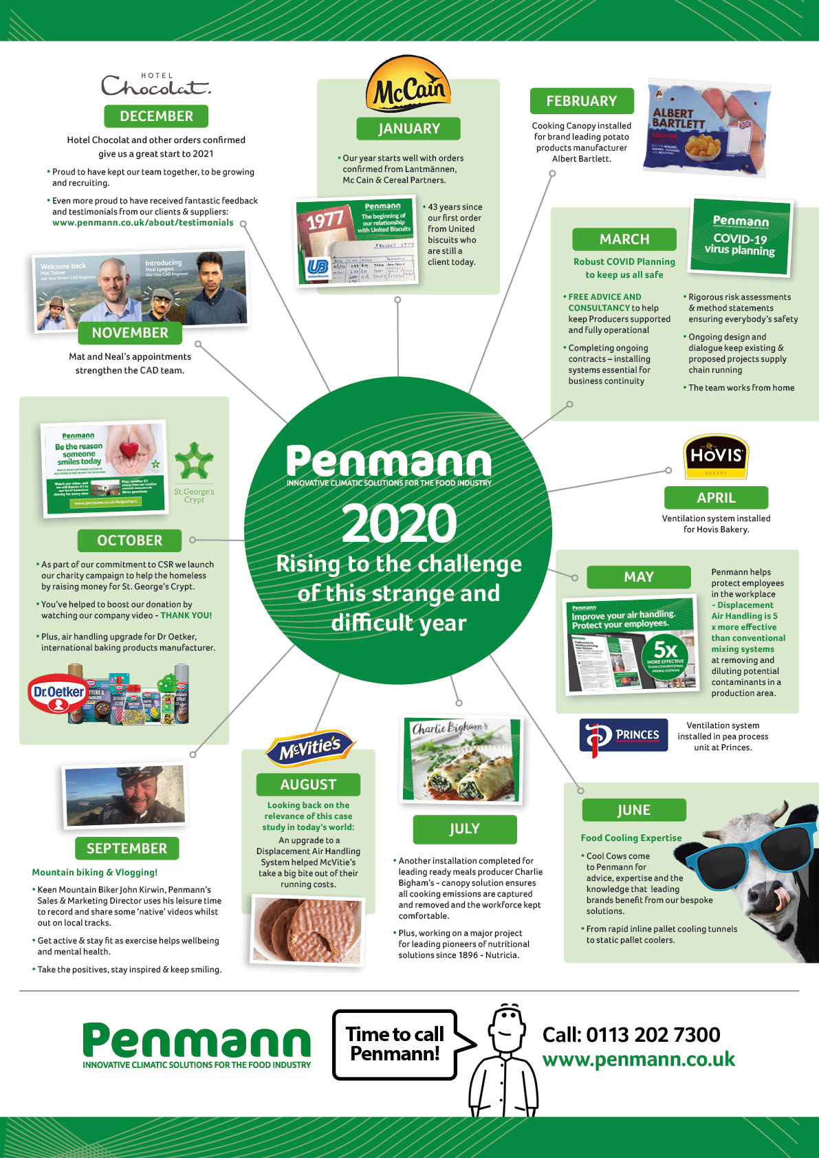 Penmann 2020 - rising to the challenge of this strange and difficult year