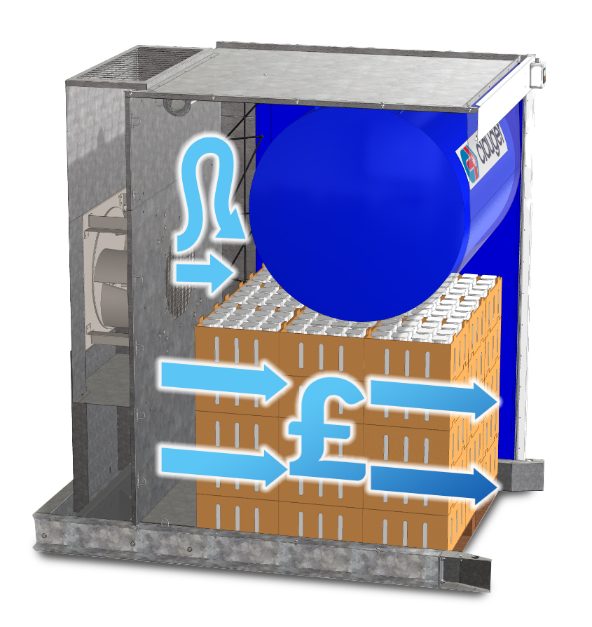 Penmann - Clauger Cooling Cell operation
